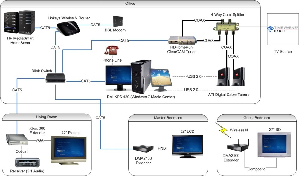medium resolution of home media wiring diagram wiring diagram source three phase electric power home media diagram wiring