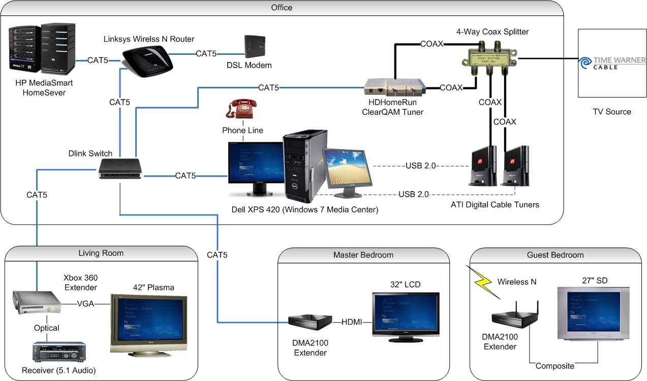 hight resolution of home media wiring diagram wiring diagram source three phase electric power home media diagram wiring