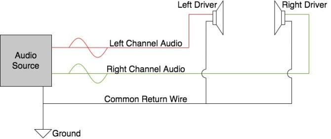 how do headphone jacks and plugs work  wiring diagrams
