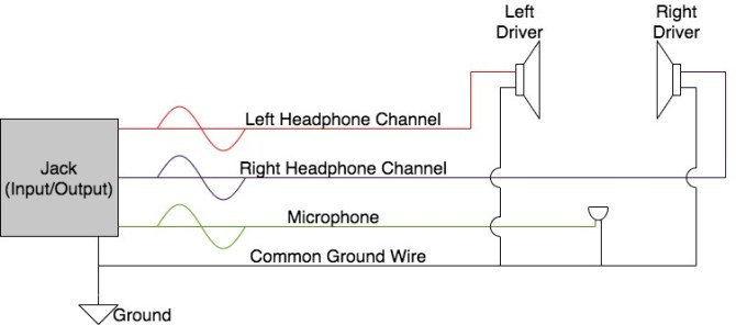 with mic audio jack wiring diagram  description wiring