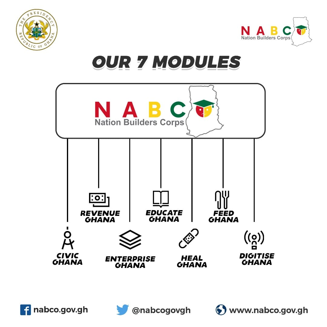 These are answers to 25 questions you may have about NABCO