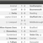 Result capital one cup england 23.09.2014