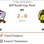 Video goal highlights malaysia (0) vs (2) thailand aff suzuki cup first leg 17.12.2014