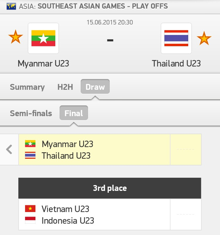 thailand vs myanmar, poster final sea games thailand u23 vs myanmar u23 2015,