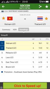 thailand u23 vs vietnam u23