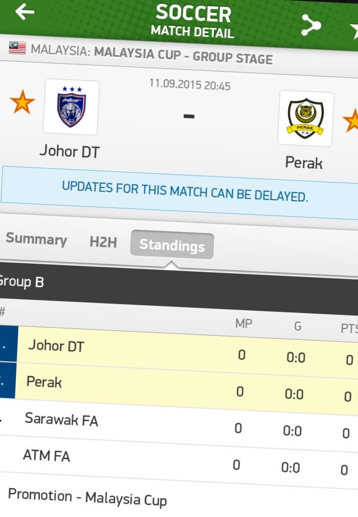 jdt vs perak, live streaming jdt vs perak, live match jdt vs perak piala malaysia 2015