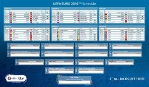euro 2016, jadual penuh euro 2016, full schedule euro 2016, standing euro 2016,