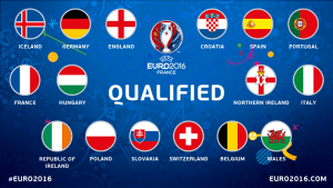 team qualify to euro 2016, team qualify to quarter final euro 2016,