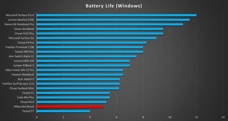 Alldocube KBook battery