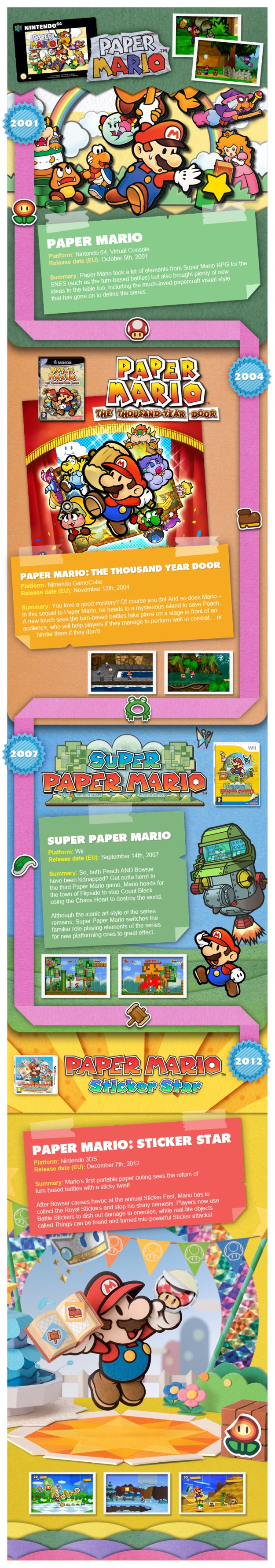 Paper_Mario_Infographic