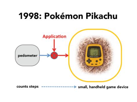 pokemon_pikachu_pedometer