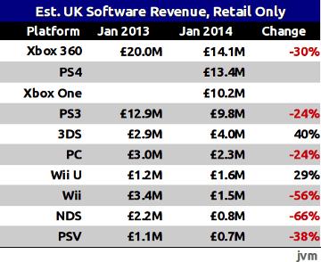 uk-feb-2014-revenue
