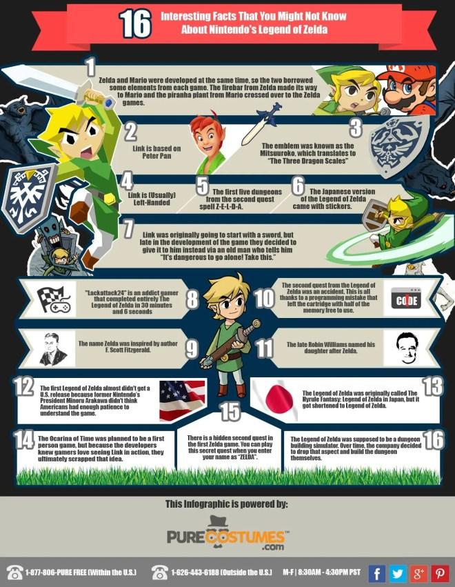 zelda_infographic