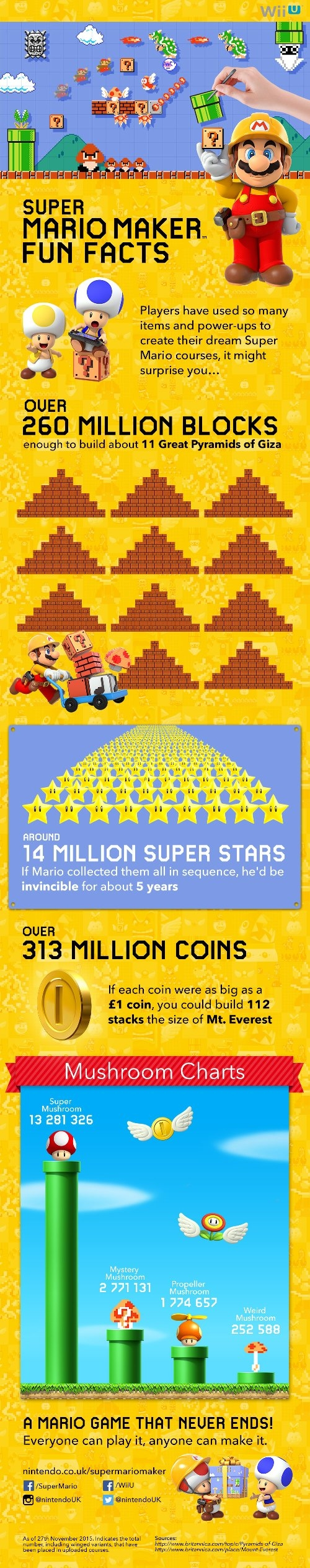 super_mario_maker_infographic