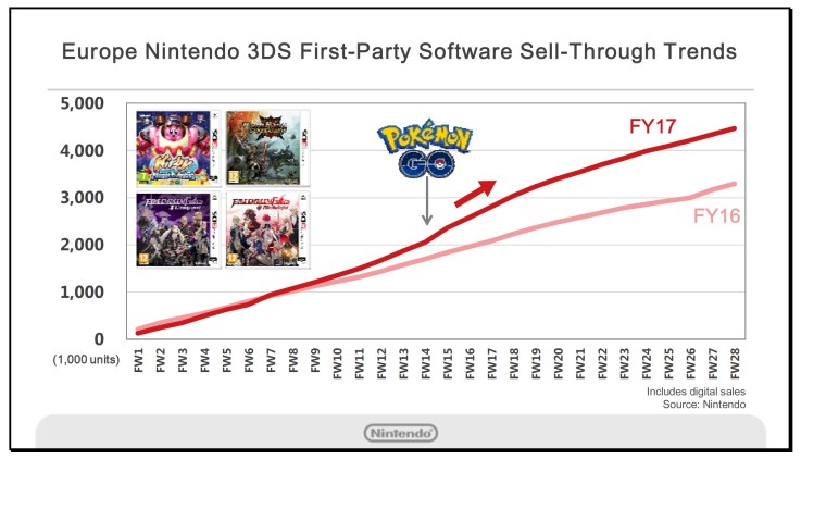 3ds-chart-6