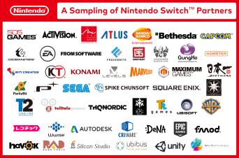 nintendo_switch_partners