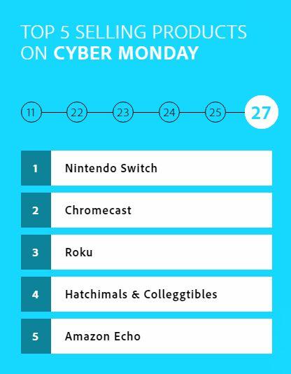 Switch_Cyber_Monday