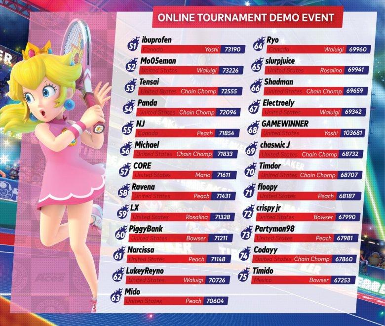mario_tennis_aces_tournament__100_3