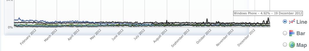 Screen Shot 2012-12-22 at 07.53.42