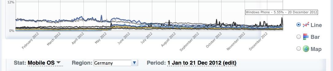 Screen Shot 2012-12-22 at 07.54.29