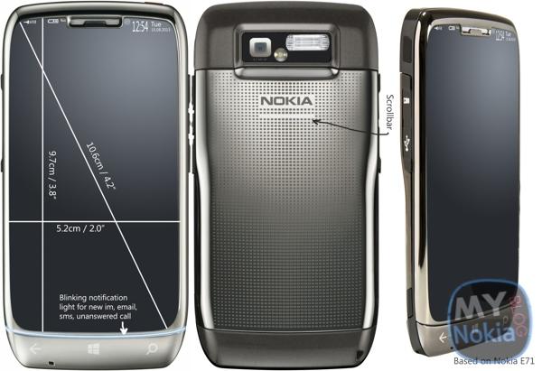MNB Nokia E71 - WP8mdn