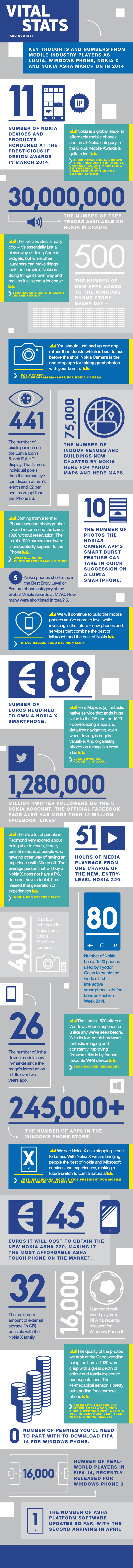 Vital-Stats-infographic