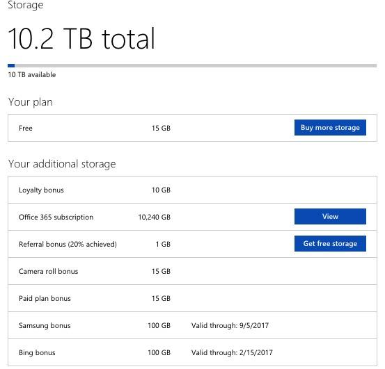Microsoft cuts OneDrive free storage to 5GB, Unlimited to 1TB