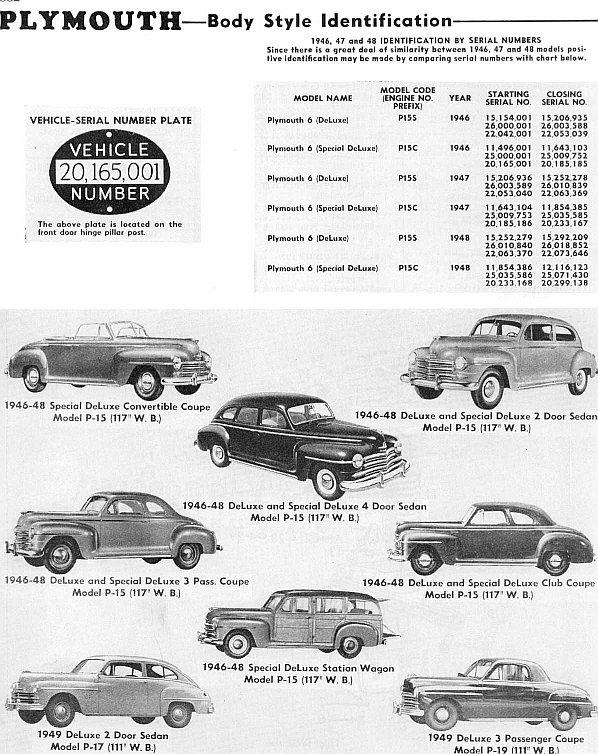 Daimler Chrysler