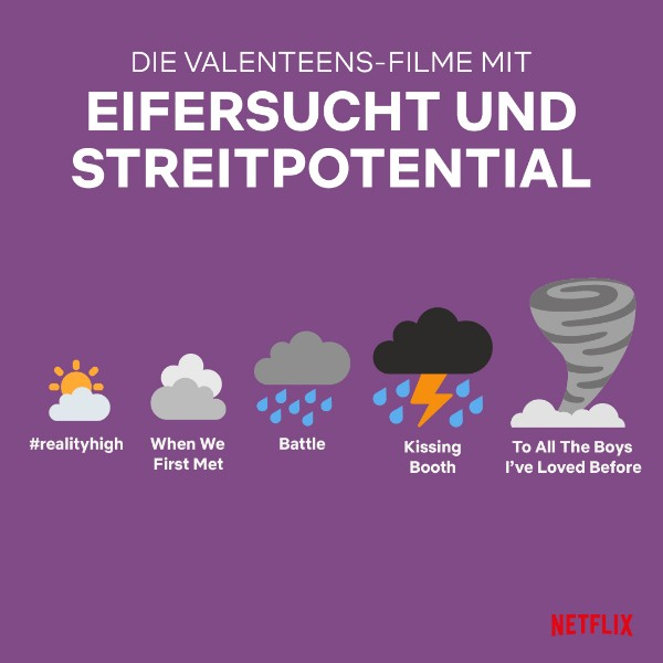 netflix_valenteenstag-infografik_eifersucht
