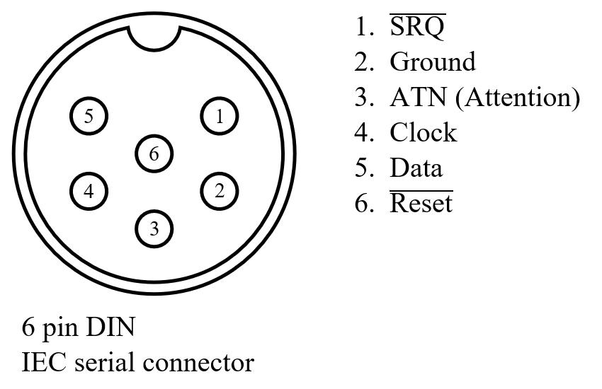 Connectors Commodore VIC 20