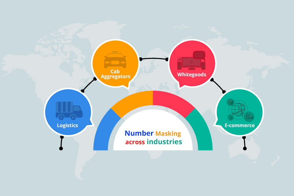 Number masking solution for business across industries