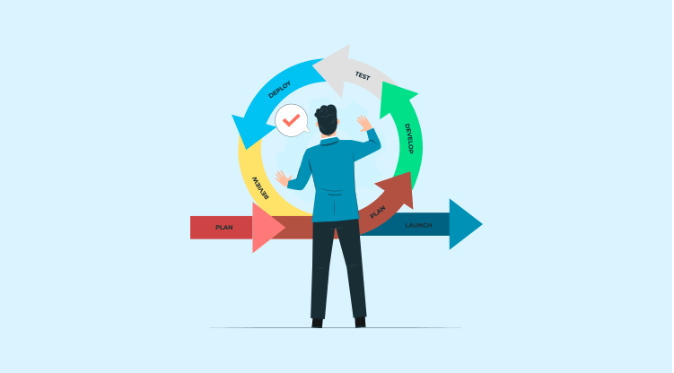 Cold calling tip #7 - Formulate your process [Illustration by MyOperator]