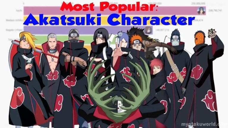 Popular Akatsuki Members