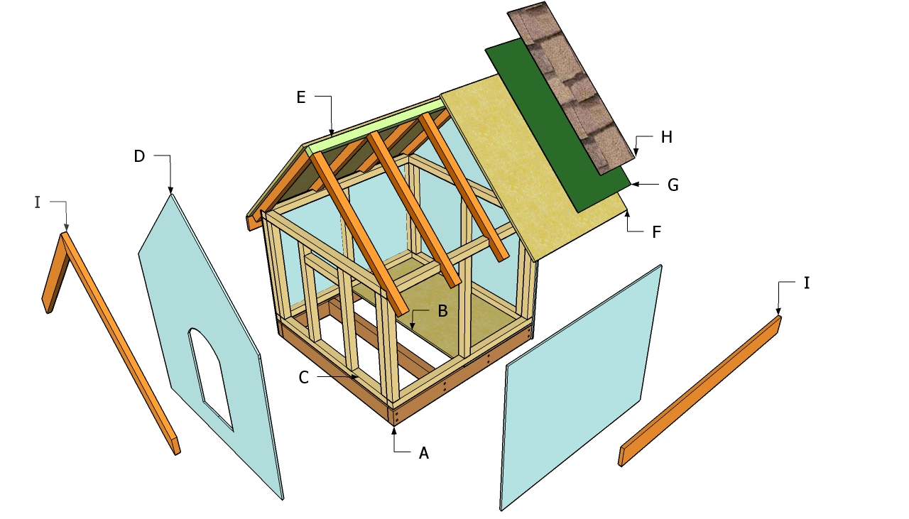 Creative Dog Houses Dog Houses Blueprints Ideasidea