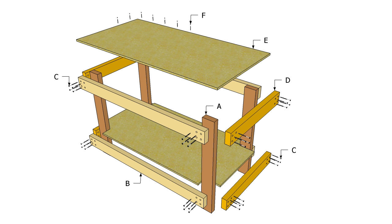 workbench plans metric