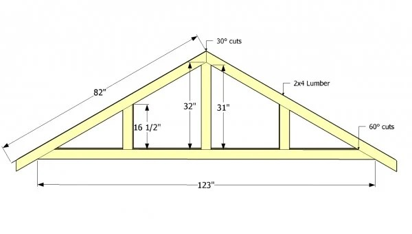 Do It Yourself Carport Plans How To Build Wall Cabinets