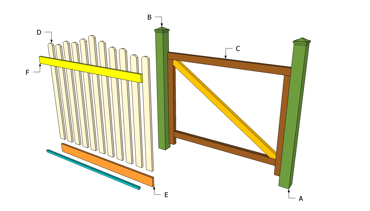 Wood Gate Design Plans