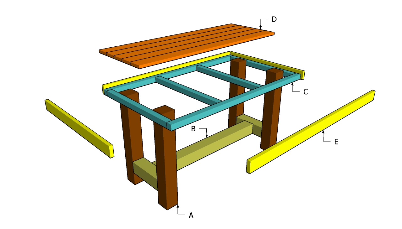 outdoor wood furniture building plans