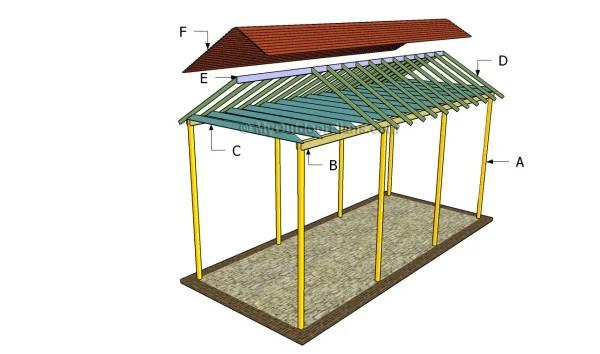 Diy Wood Rv Carport Diy Dry Pictranslator