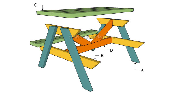 Too plans for building your own kids picnic table plans field day ...