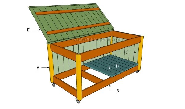 toy box plans wooden toy box
