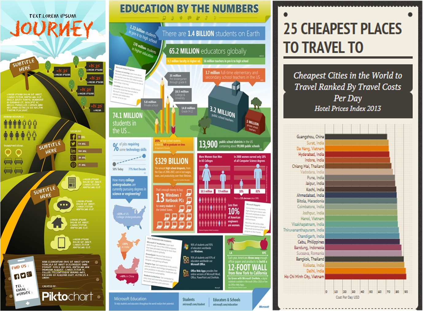 Infographics – Reflections On ICT