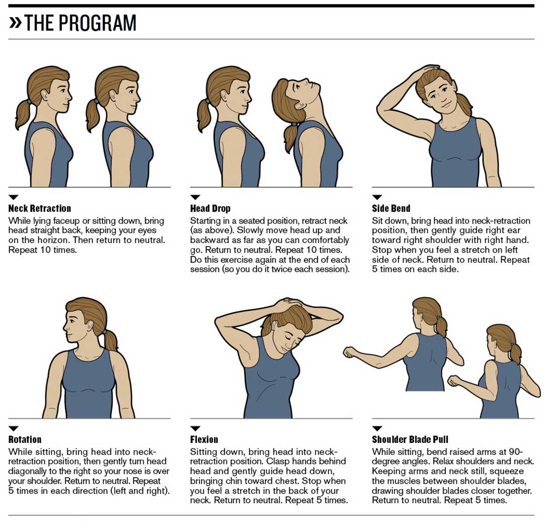 Neck Rehabilitation Exercises Printable