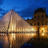 Top 10 Paris Attractions