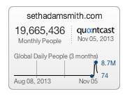 seth_stats