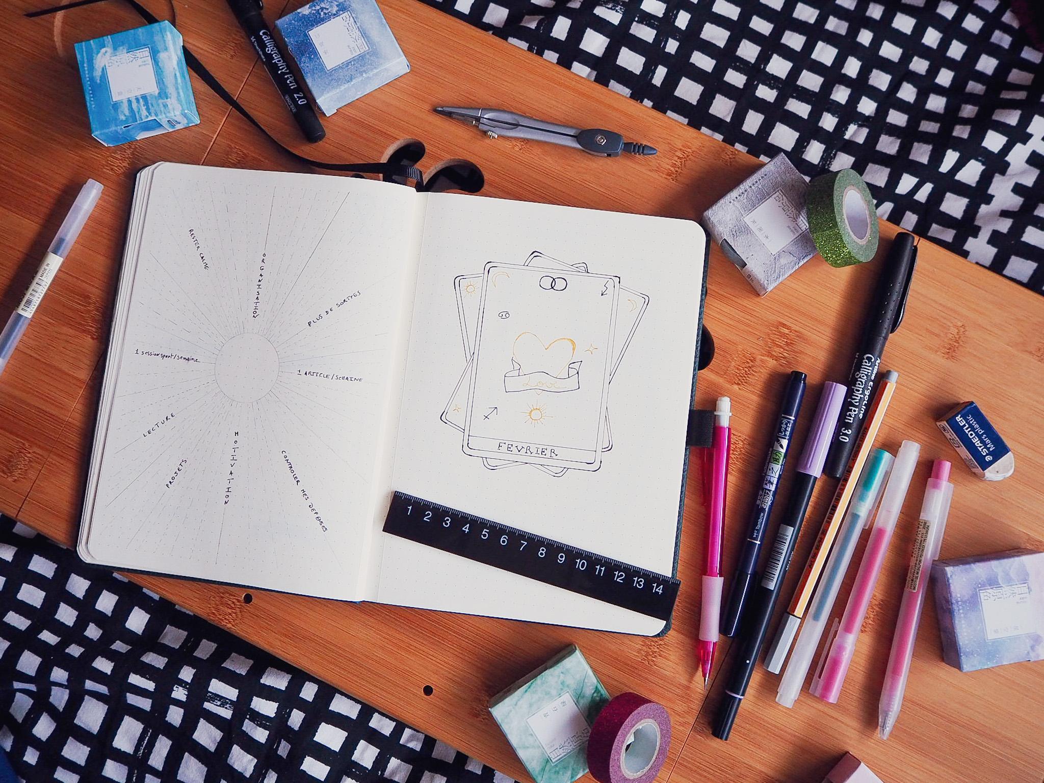 Bullet-journal-loisir-creatif-passion