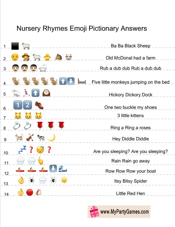 Baby Emoji Pictionary Answers Free : emoji, pictionary, answers, Shower, Emoji, Pictionary, Answers, Viewer