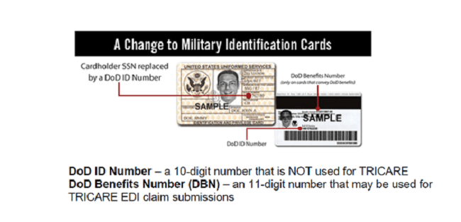 NC Medicaid Conversion and Tricare DOD ID numbers