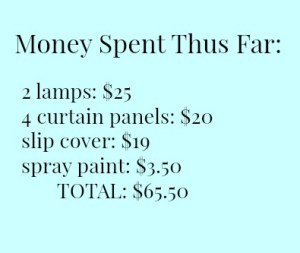 How am I doing on my $100 budget for the $100 Room Challenge?