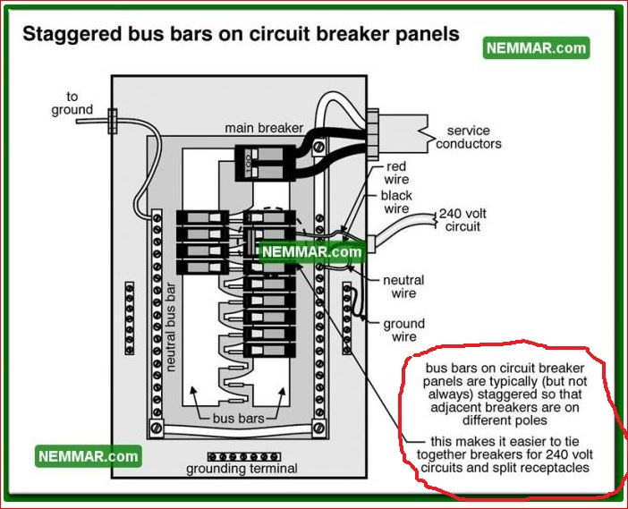 staggered_bus_bars circuit breaker box wiring diagram how to wire a breaker box for residential circuit breaker panel diagram at virtualis.co